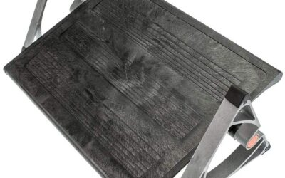 Ergonomic Footrests – Product Review